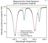 Zetner SHG Zeeman Mar2017 Fig7.png