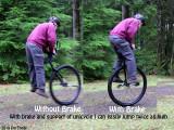 Jump Mount using brake