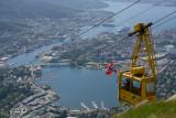 Views Bergen