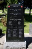 Oberon MB Remembers