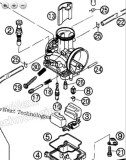 Helpful Tips Keihin PWK and FCR Instructions, Exploded Views, and Parts -Picture Gallery