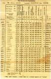 1959, 17TH MARCH - JOHN CHALLIS, EXMOUTH, 46 MESS