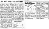 1956, MARCH - R.N. BOYS BOXING CHAMPIONSHIPS, NAVY NEWS.jpg