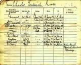 1926, JUNE - 1927 MAY, CHARLIE ROSE, 02..jpg
