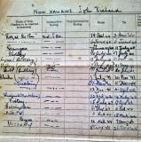 1940, JUNE - JOHN RICHARD (DICK) HAWKINS, SERVICE DOCS..jpg