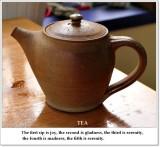 My world - 25:  Tea