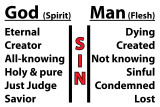 God vs Man sign 36 x 24 Sign-9.jpg