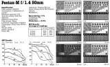 pentax M f1.4 50mm.jpg