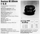 pentax M f2.8 28mm.jpg