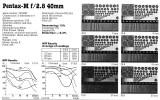 pentax M f2.8 40mm.jpg