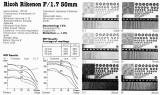 Ricoh f1.7 50mm.jpg