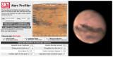 S&T Chart - Mars 20200916 @ 1005 UT