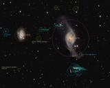NGC 3718 Group