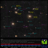 NGC 1060 Group Annotated