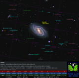 M 109 Annotated
