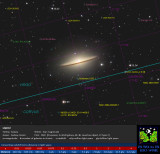 M104 Annotated