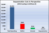 Sequestration3.PNG