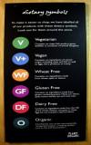 Dietary Symbols