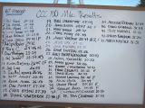 Unofficial 2006 Cascade Crest 100 results
