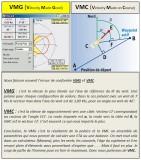 ETUDE VMG-VMC