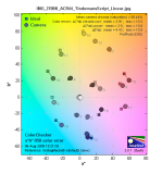 2700K (3.91) ACR44TindemansScript Linear 2700K-specific
