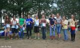 Top ten Int. Horse Exhibitors