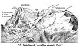059 Balaitous-Frondella W, itinéraires