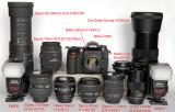 My gear 2007/2008
