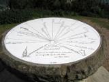 A  dial directory at the Point de la Garde