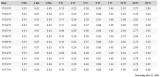 Bonds20111117.JPG