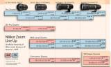 NikonLens Chart.jpg