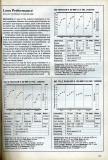 Minolta 1979 tests