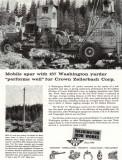 1968 Advrtisement 157 on Viewspar