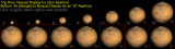 Mars on 2012 March 05