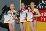 Kunstturnen - gymnastics 2012