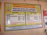 TirunAVai choultry facilities