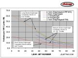 Diaphragm and Leak Jet Effects on Accelerator Pump Flow