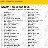 WQAM top songs for 1965