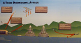 Three Dimensional Attack