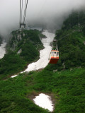 Passing cable car