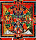 Mandalas of the dead, representing deities of the other world, Tibet, 19th century