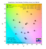 BabelColor Ideal ColorChecker