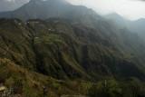 Shiwalik Ranges