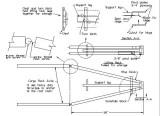 Cartopper details