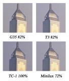 Contax T3 vs Contax G2+G35 vs Leica Minilux vs Minolta TC-1 (Test 1)