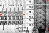 Center and Corner Sharpness
