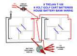 THIS IS HOW MY EIGHT TROJAN T-105, 6 VOLT HOUSE BATTERIES ARE WIRED