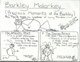The Barkley - The race that eats its young