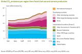 Netherlands_EAA_Global_CO2_Y1990_Y2012.png