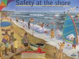 Cape Town sign at beach